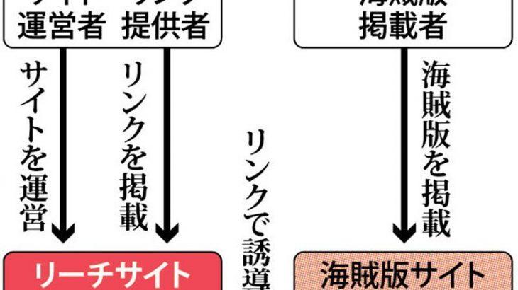 【文化庁】海賊版誘導、「リーチサイト」規制へ 著作権法を改正 運営者らに罰
