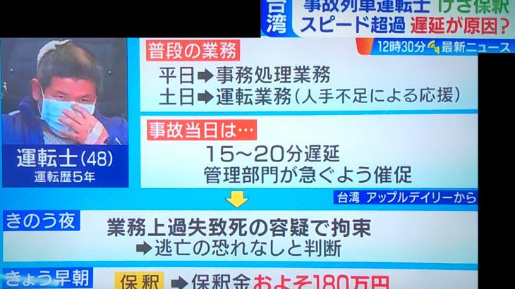 【台湾特急脱線】速度計を見ずに目測で運転 制限80を140キロまで加速 運転士「ATP切った」