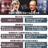 【科学立国】日本の研究力低下、悪いのは…国立大と財務省・主計局、主張対立