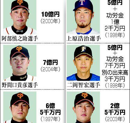 【野球】巨人、根尾を1位指名「どんなことがあっても1位で入札する」