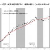 【政府】消費増税対策で 「プレミアム商品券」検討 ★3