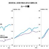 【安倍首相】消費増税、予定通り来年10月実施…首相表明へ★7