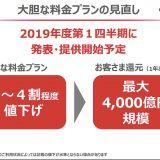 【携帯電話】NTTドコモ、来年度から通信料を2〜4割値下げへ