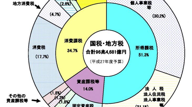 【立憲民主】枝野幸男代表 「在留資格新設は移民政策」と批判 (衆埼玉5区) ★3