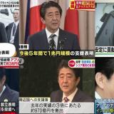 【日銀】「景気に大きな影響ない」=10%への消費税増税で−黒田日銀総裁