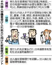【安倍政権】政府、単純労働でも在留資格解禁★13
