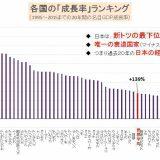 【安倍首相】消費増税、予定通り来年10月実施…首相表明へ★11