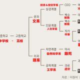 韓国メディアがついにチキン屋の実態を報じる 高卒は「チキン屋」か「餓死」「過労死」という結果に!