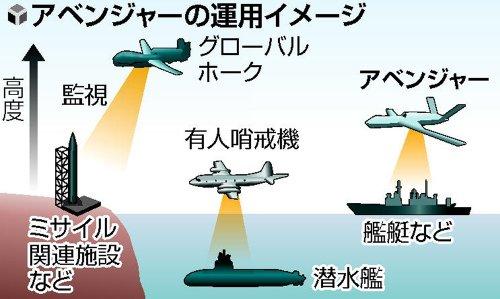 【自衛隊】海自、無人攻撃機「アベンジャー」導入へ…中国艦など監視強化