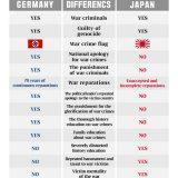 【日韓】ソウル市庁、日本製品の使用禁止を検討。パク市長「戦犯企業賠償、履行が十分ではない」★8