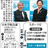 【スポーツ庁】「eスポーツ」はスポーツか 日本学術会議に知恵拝借