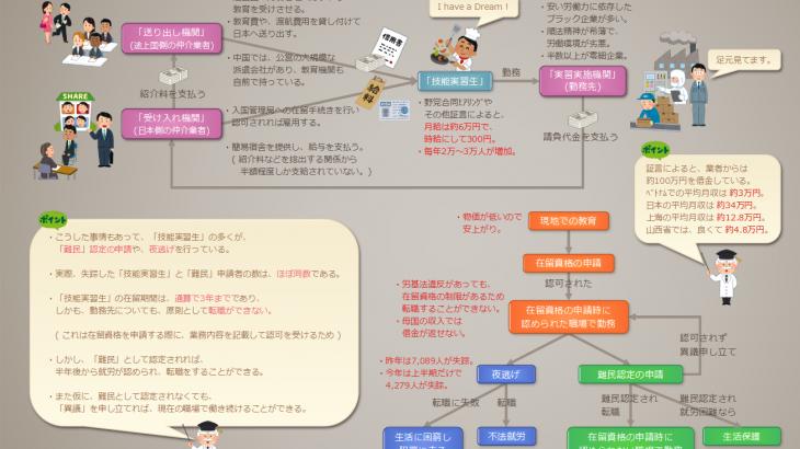 【徴用工判決】韓国外務省が公式サイトで「強制労働」と英訳 「これまで通りの表現」「未来志向で努力しよう」と日本に慎重な対応求める
