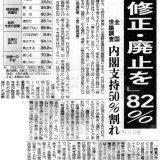 【世論調査】安倍内閣の支持率47%(+0.8) 不支持39.5% 共同通信
