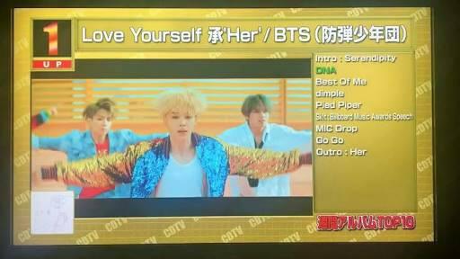 【テレビ】BTSの「本当にごめんなさい」発言なかった TBS、放送内容を一部訂正しお詫び