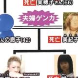 【宮崎】高千穂一家6人斬殺事件 次男夫婦で不倫トラブルか ★2