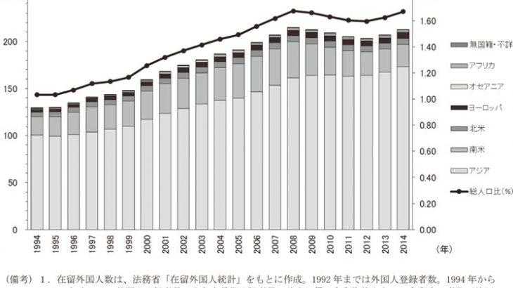 日本のGDP、今後40年で25%減=外国人材の拡大検討を−IMF
