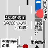 【社会】東名あおり運転事故・石橋被告どのみち地獄 懲役18年判決に控訴しても量刑は大きく変わらない