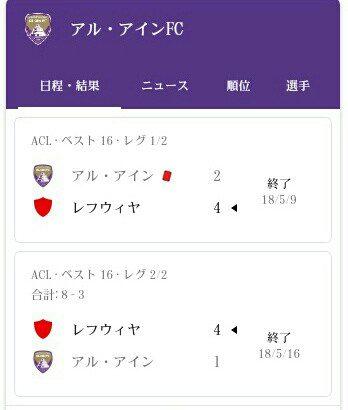 【サッカー】レアルが4発快勝で史上初のクラブW杯3連覇!元Jリーガー塩谷ゴールもアル・アインは及ばず