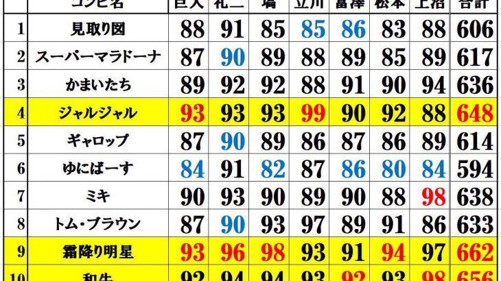 【テレビ】<女帝・上沼恵美子への禁断批判>久保田&武智は関西で「干される」?謝罪は行われたが、時すでに遅し?★2