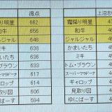 【M-1】とろサーモン久保田、上沼恵美子を壮絶批判…「お前」呼ばわり(動画あり)★3