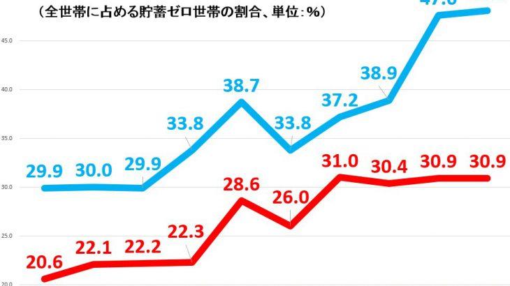 """【現場発!】急増する""""中高年のひきこもり""""[動画ニュース] ★6"""