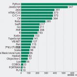 【IT】習得したいプログラミング言語、したくない言語 プログラミング言語実態調査 2018
