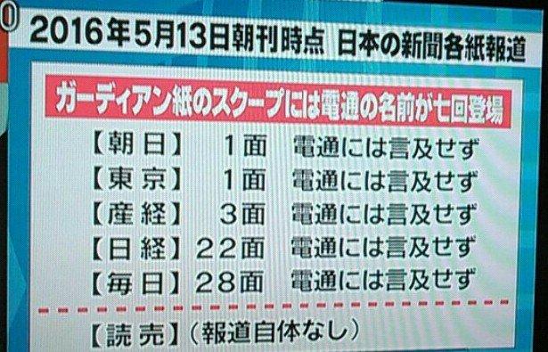 【芸能】尾田栄一郎氏 さんまとの対談で「ONE PIECE」最終回に言及「絶対そういうゴールは迎えない」