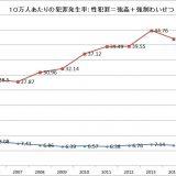 【NHK】新井容疑者逮捕で10番組の配信停止 上田会長「大変遺憾」「損害賠償請求も検討」