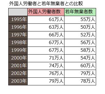"""【ワーキングプア】43歳でスキルゼロ""""中年フリーター""""の焦り ★7"""
