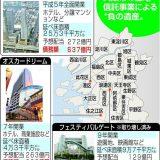 【社会】東京圏への一極集中が拡大 転入超過、13万9千人…安倍政権の看板政策『地方創生』の効果見えず★5