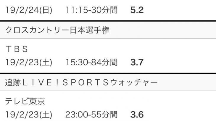 【放送】スカパー!がDAZNを逆転 プロ野球の動画配信球団数